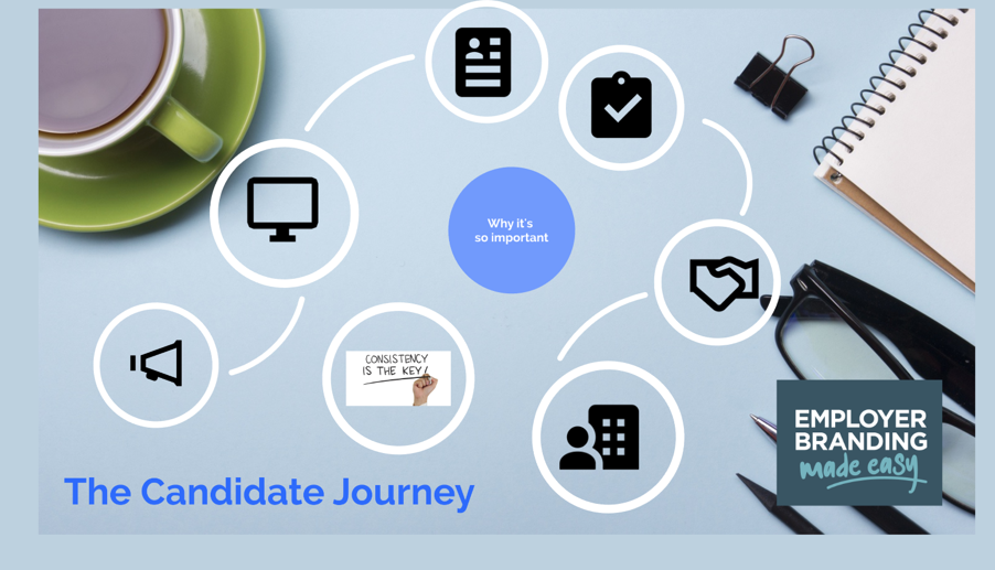 Employer Branding Made Easy  -  EVP & Candidate Consultancy